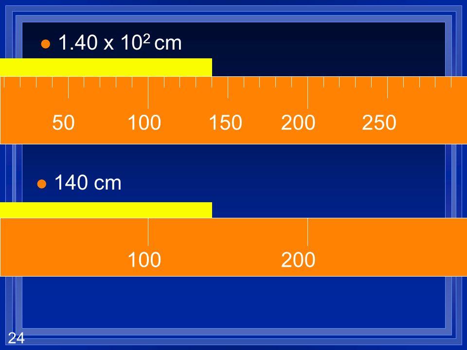 1.40 x 102 cm 100 200 150 250 50 140 cm 100 200