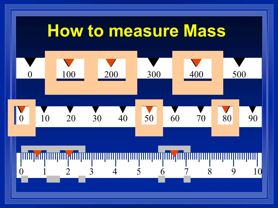 How to measure Mass 100 200 400 300 500 10 20 30 40 50 60 70 80 90 1 2 3 4 5 6 7 8 9 10