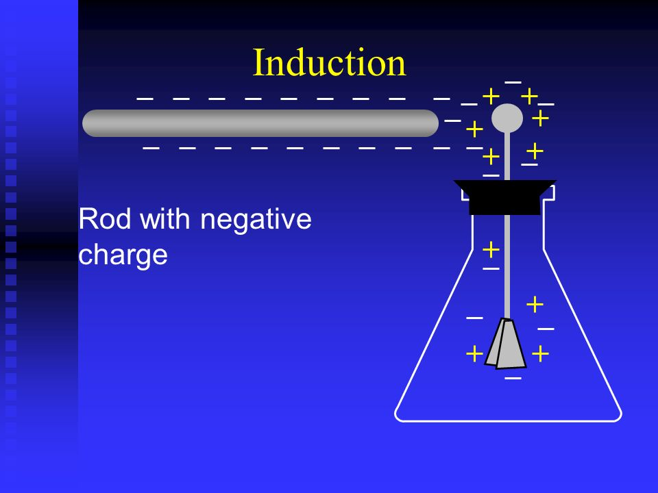 Induction Rod with negative charge