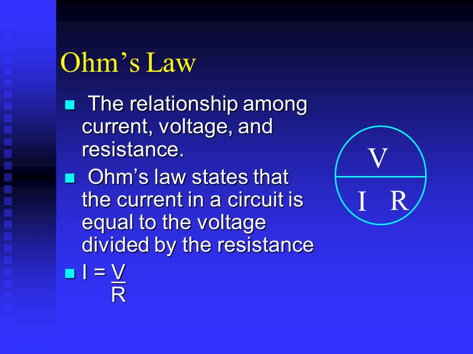 Ohm's Law The relationship among current, voltage, and resistance.