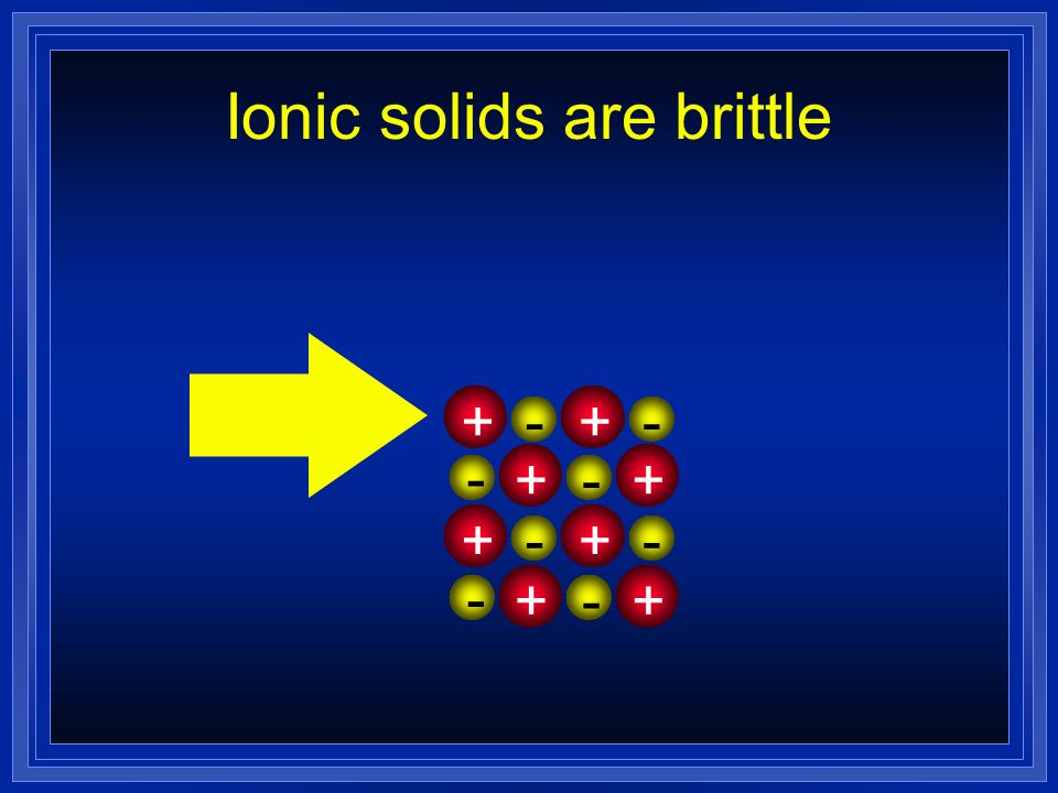 Ionic solids are brittle
