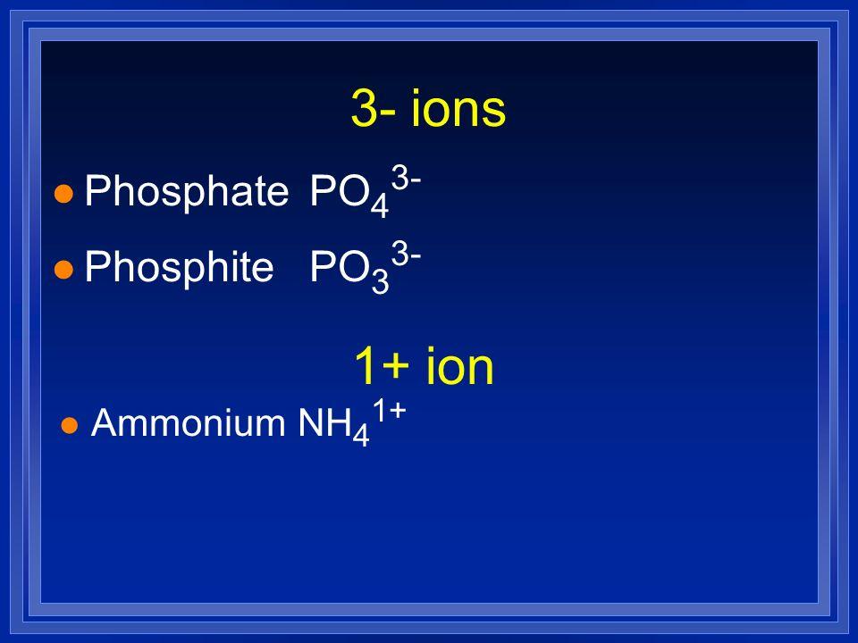 3- ions Phosphate PO43- Phosphite PO33- 1+ ion Ammonium NH41+
