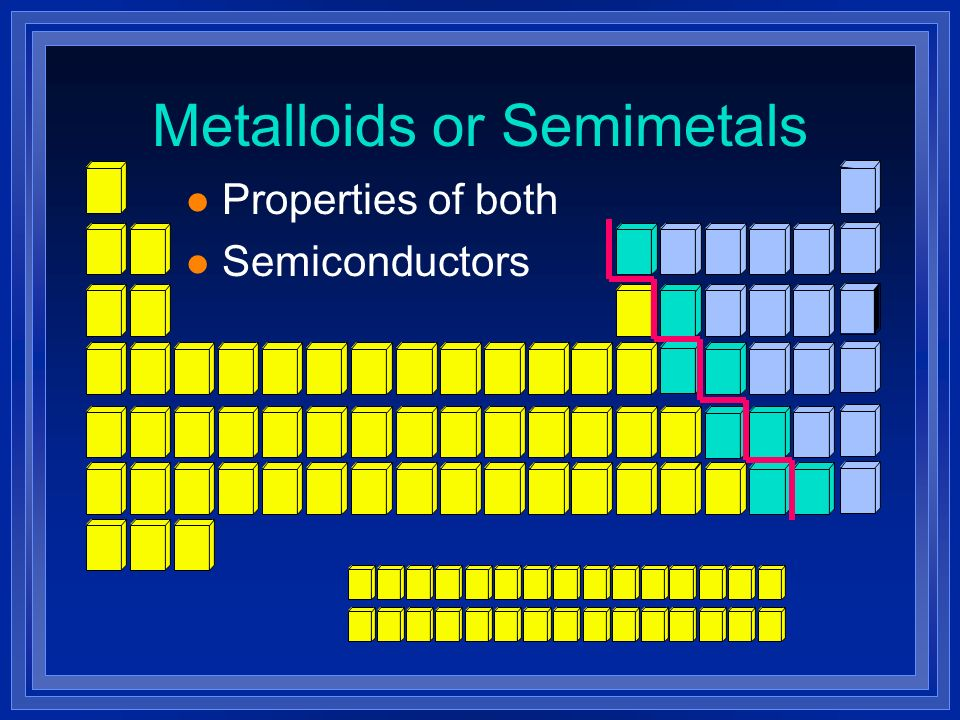 Metalloids or Semimetals