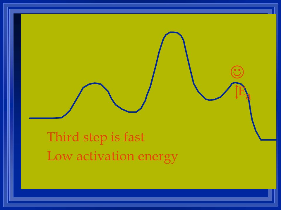 Ea Third step is fast Low activation energy