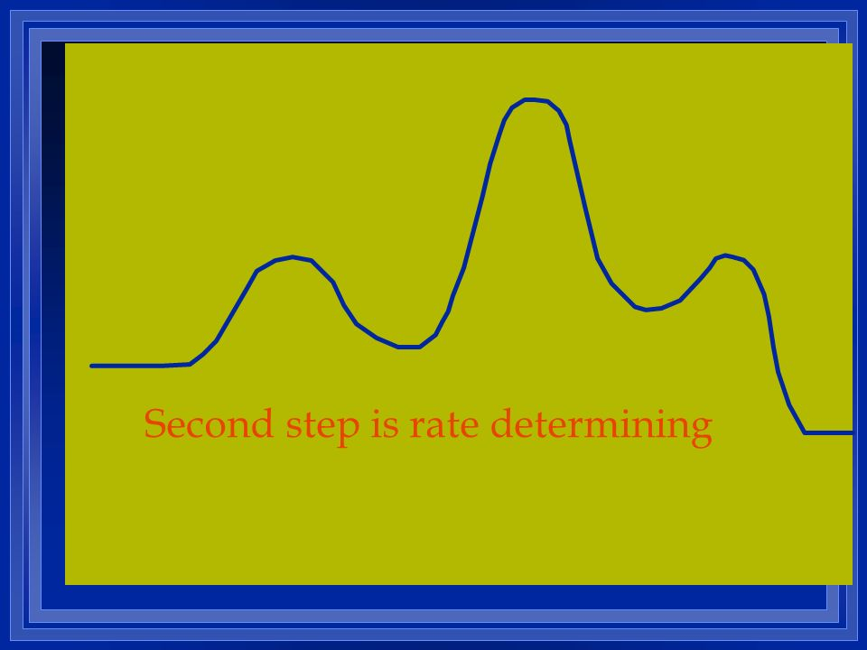 Second step is rate determining