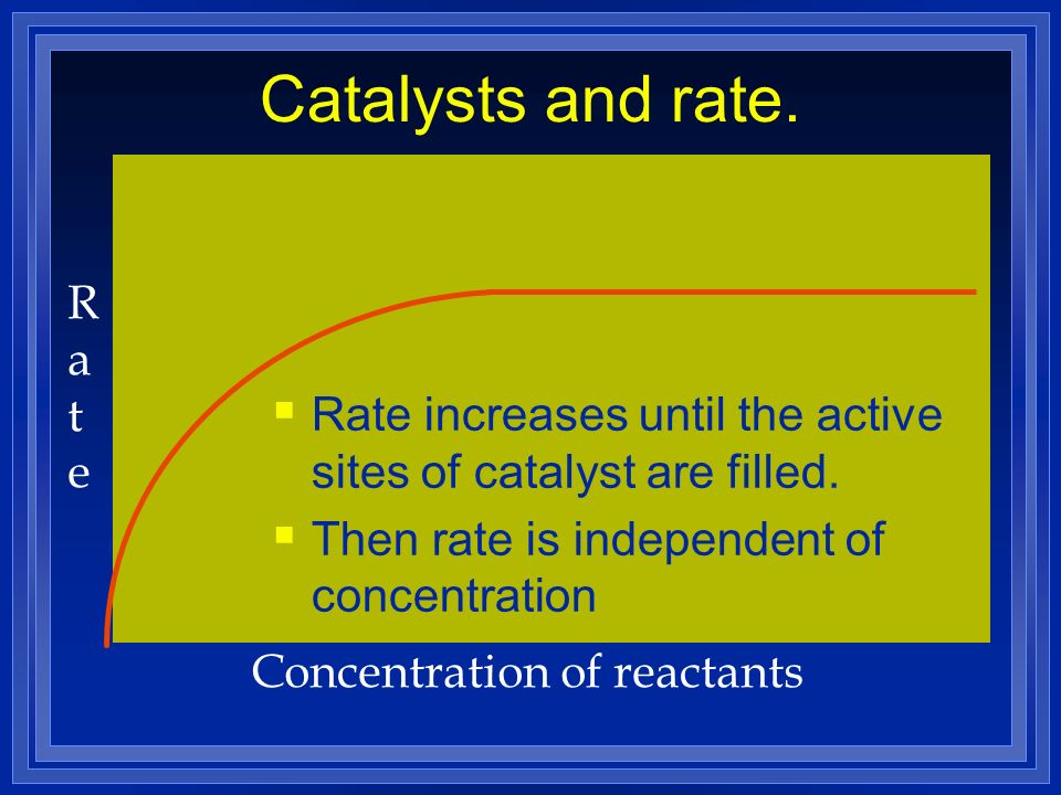 Catalysts and rate. Rate