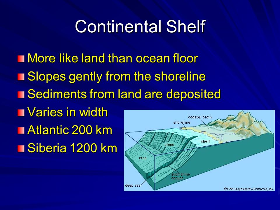 Continental Shelf More like land than ocean floor