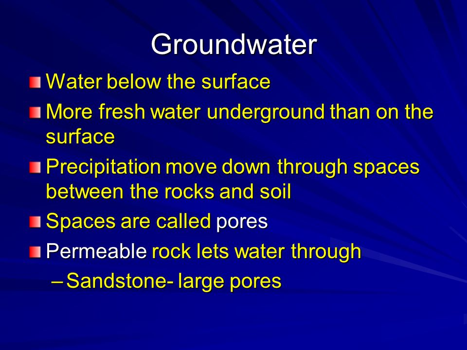 Groundwater Water below the surface