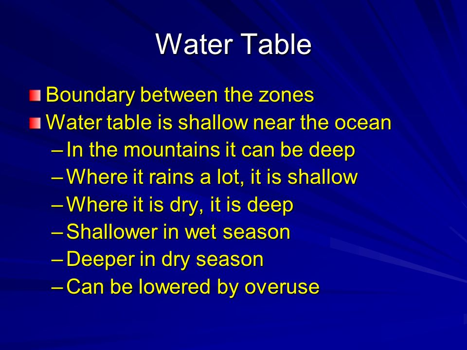Water Table Boundary between the zones