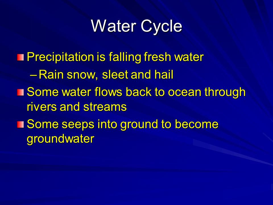Water Cycle Precipitation is falling fresh water