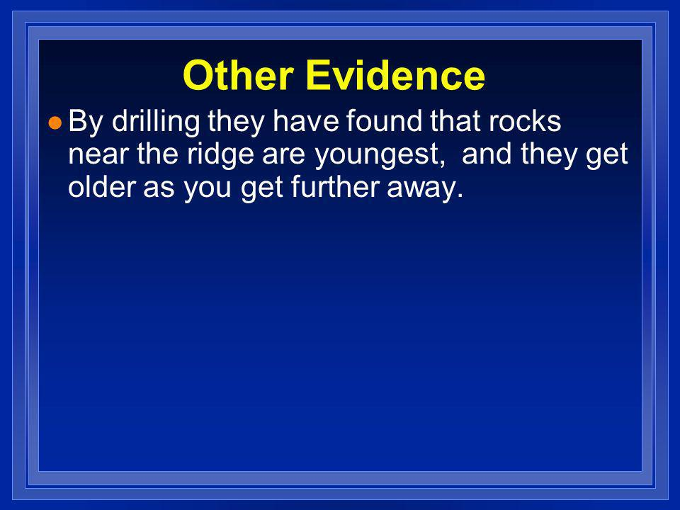 Other Evidence By drilling they have found that rocks near the ridge are youngest, and they get older as you get further away.