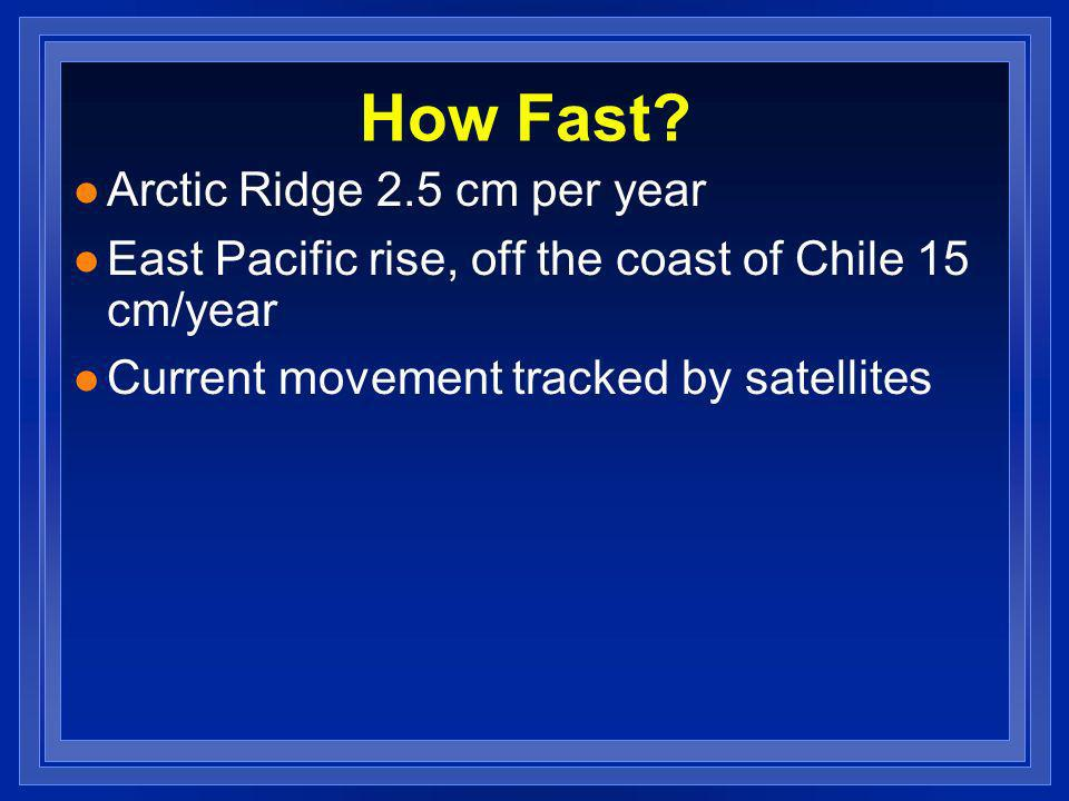 How Fast Arctic Ridge 2.5 cm per year