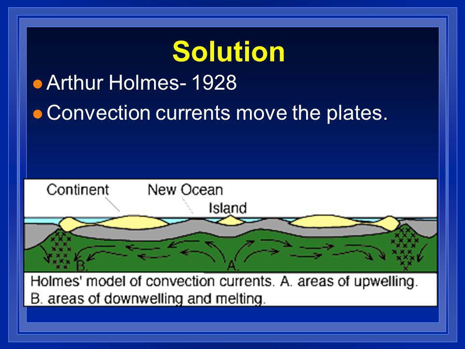 Solution Arthur Holmes- 1928 Convection currents move the plates.