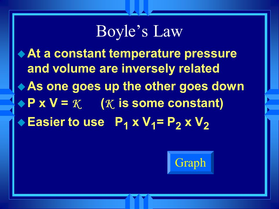 Boyle's Law At a constant temperature pressure and volume are inversely related. As one goes up the other goes down.