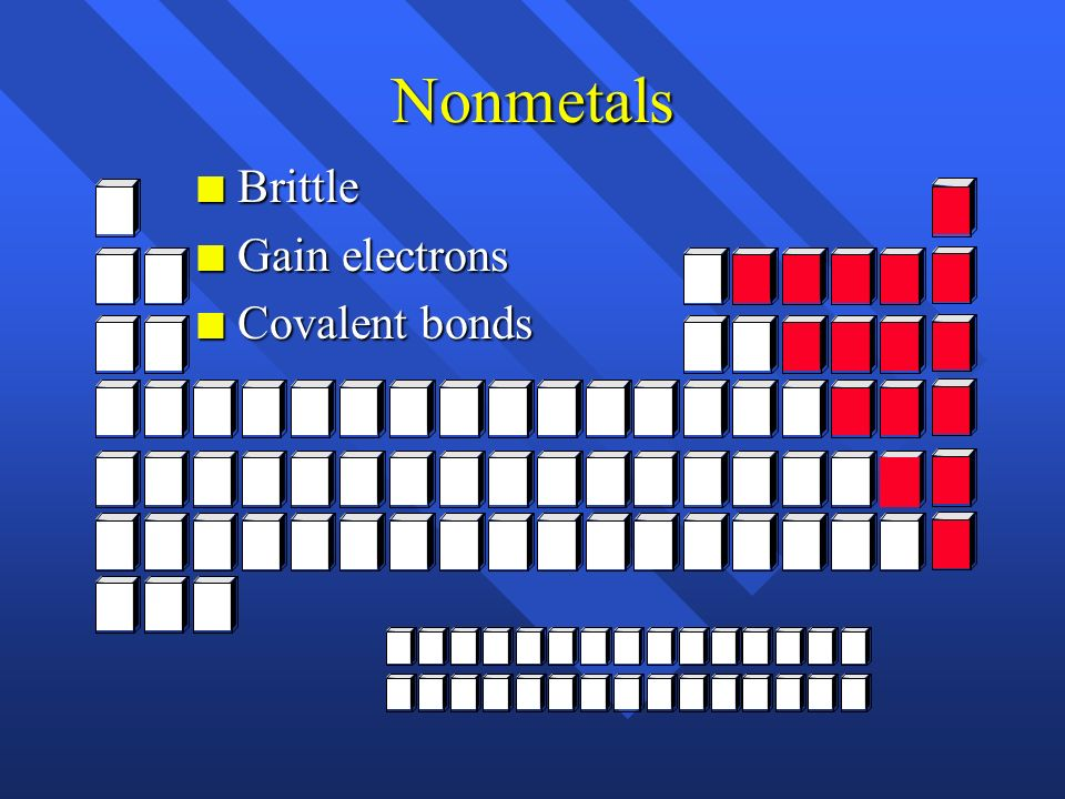 Nonmetals Brittle Gain electrons Covalent bonds