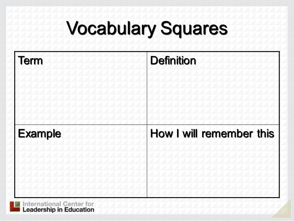 Vocabulary Squares Term Definition Example How I will remember this