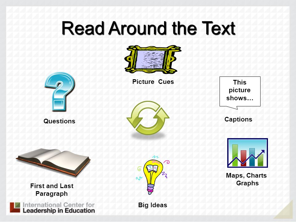 Read Around the Text Picture Cues This picture shows… Captions