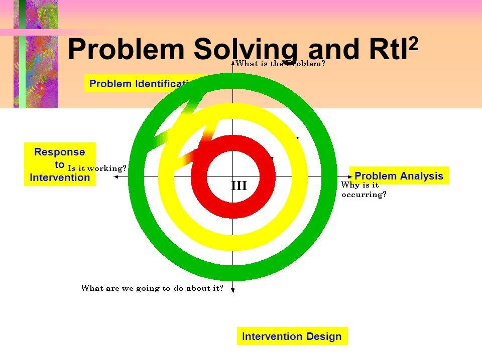 Problem Solving and RtI2