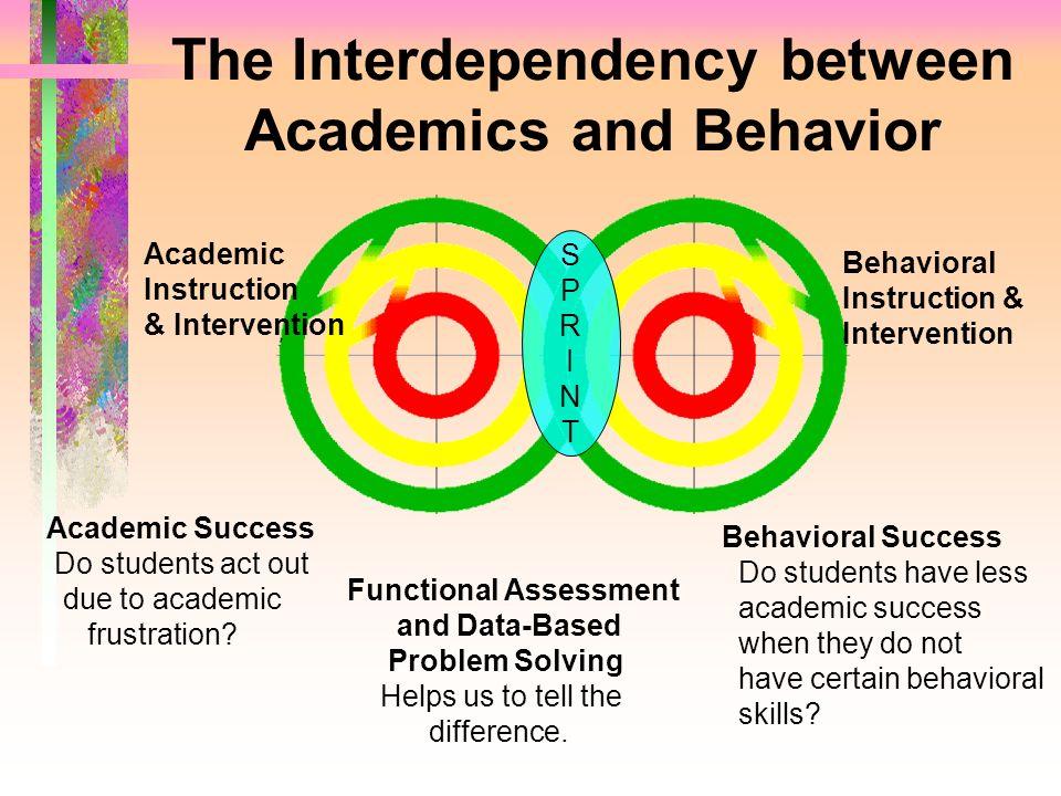 The Interdependency between Academics and Behavior