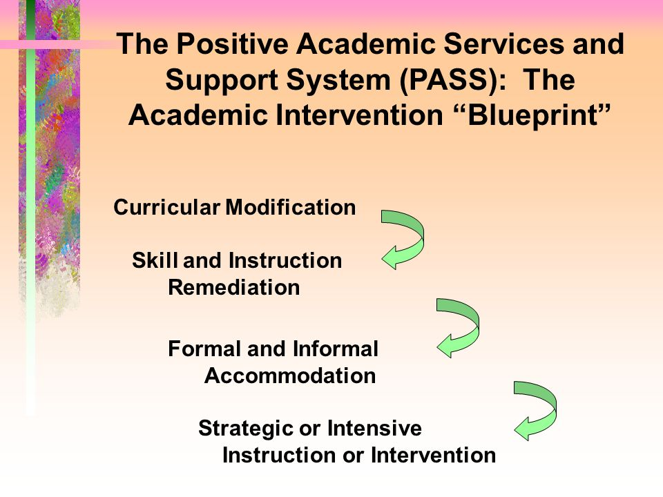 The Positive Academic Services and Support System (PASS): The Academic Intervention Blueprint