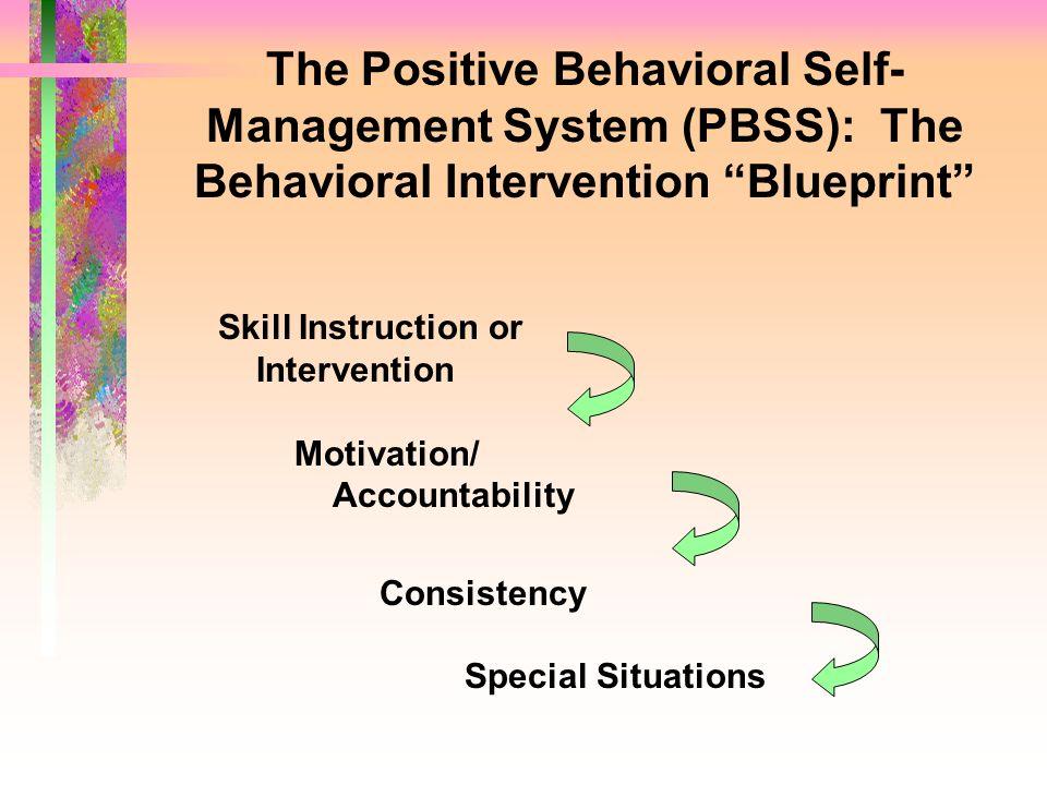The Positive Behavioral Self-Management System (PBSS): The Behavioral Intervention Blueprint