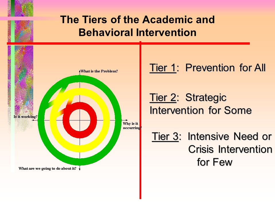 The Tiers of the Academic and Behavioral Intervention