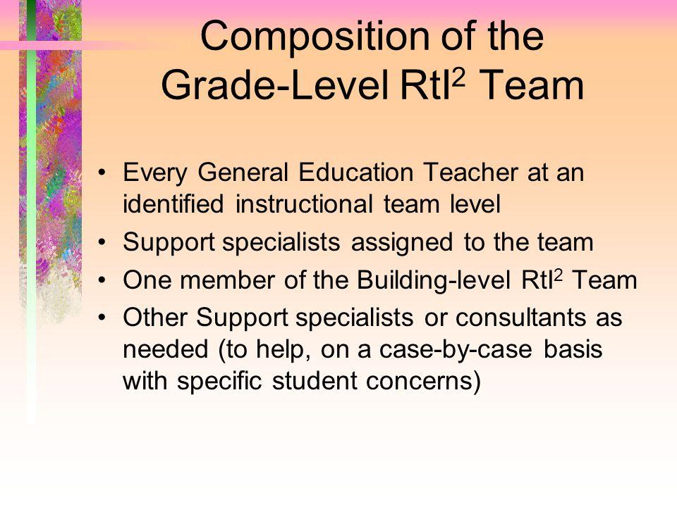 Composition of the Grade-Level RtI2 Team