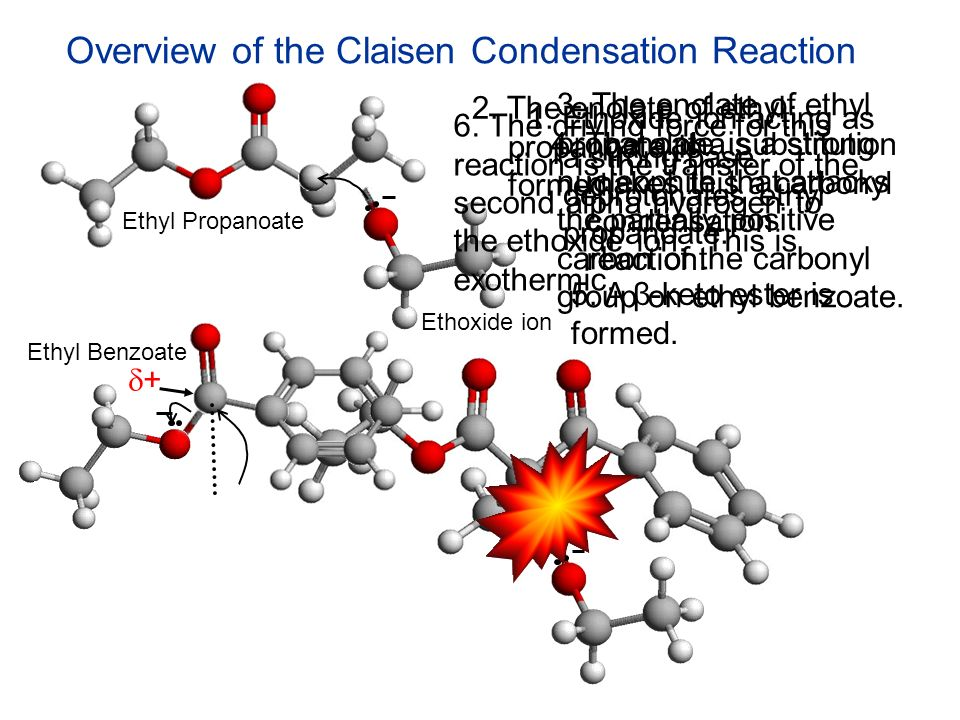 Overview of the Claisen Condensation Reaction