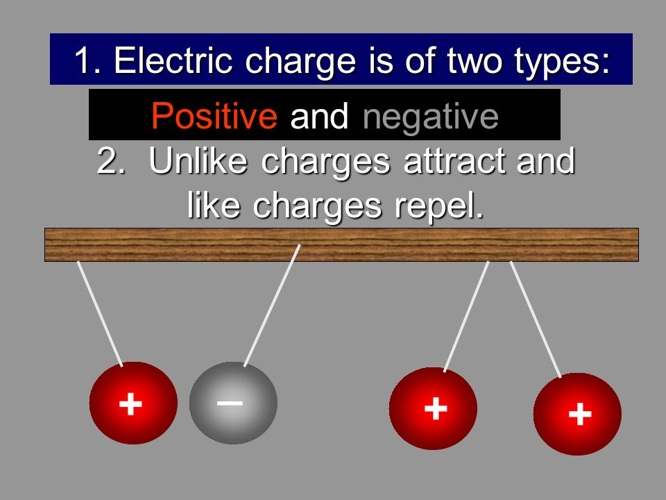 the two types of electic charge