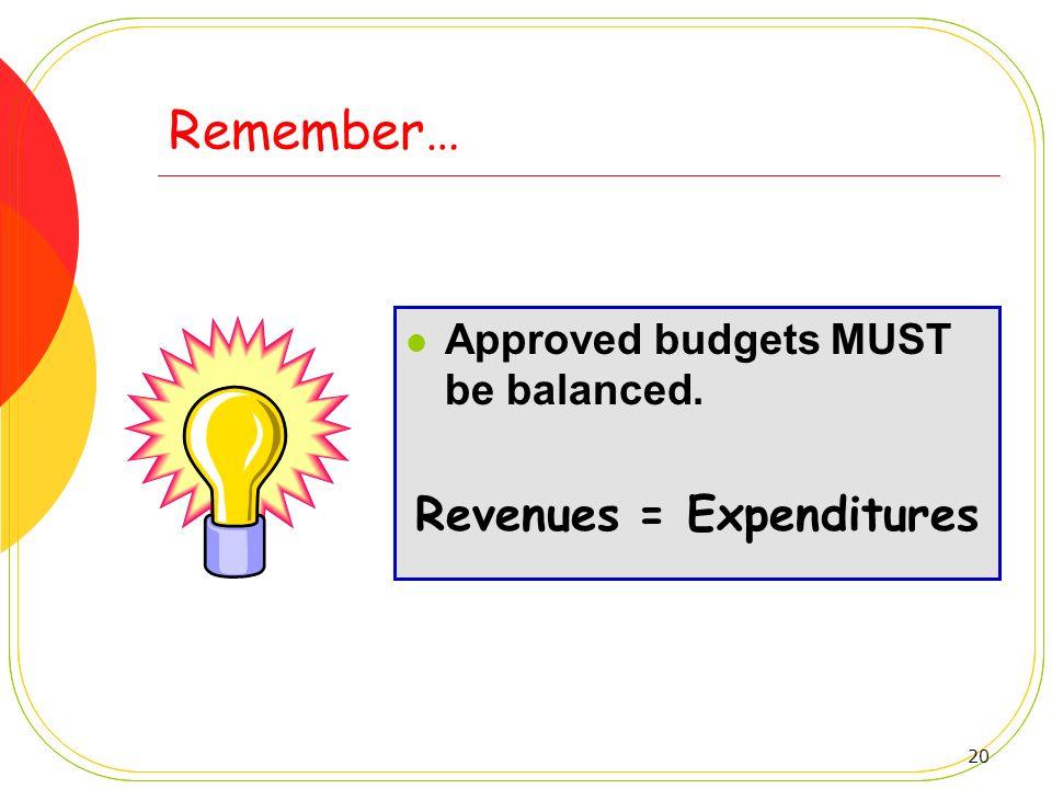 Revenues = Expenditures