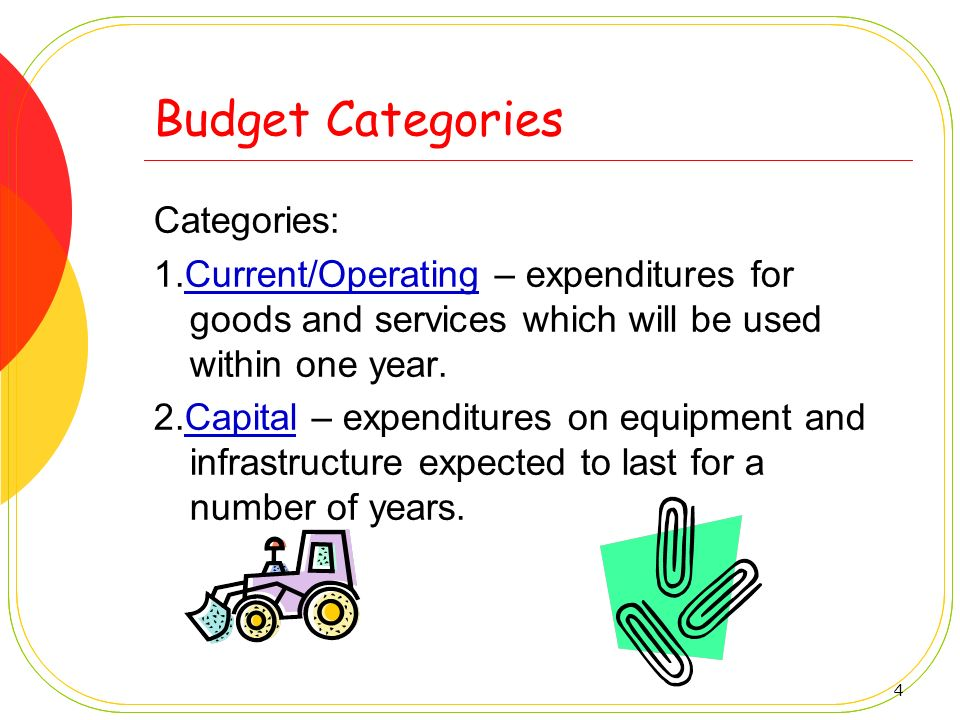 Budget Categories Categories: