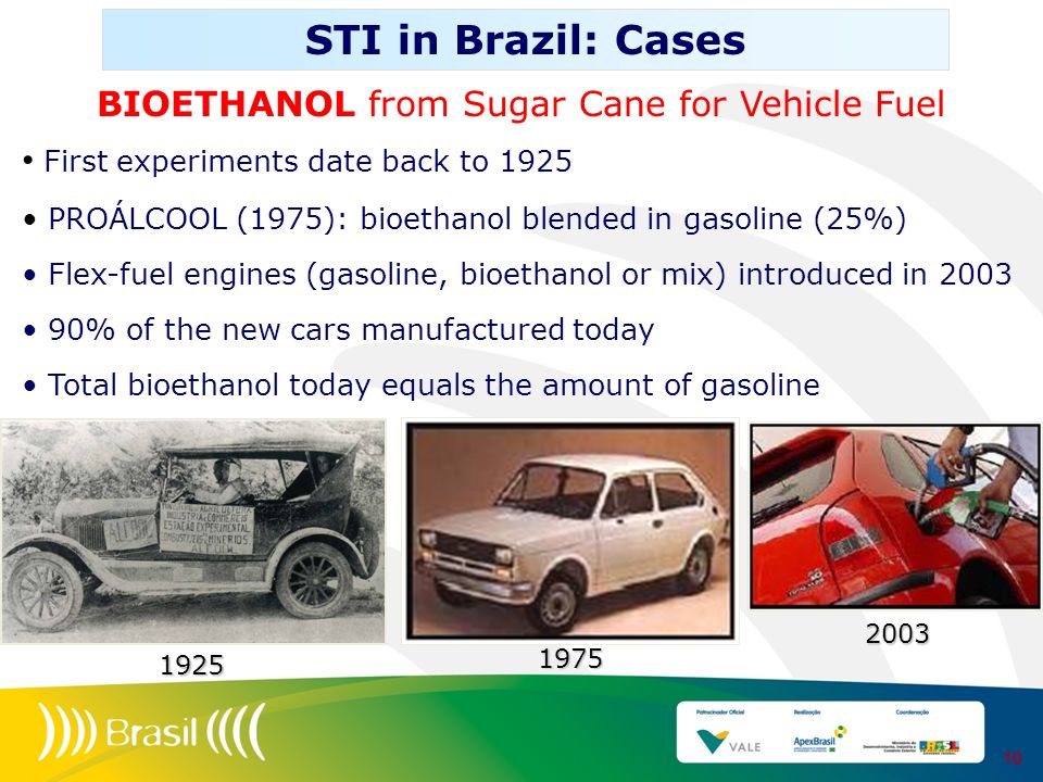 BIOETHANOL from Sugar Cane for Vehicle Fuel
