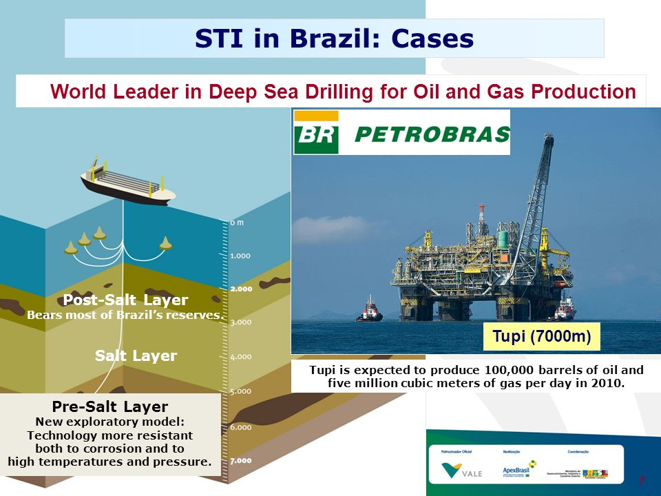 STI in Brazil: CasesWorld Leader in Deep Sea Drilling for Oil and Gas Production. Post-Salt Layer. Bears most of Brazil's reserves.