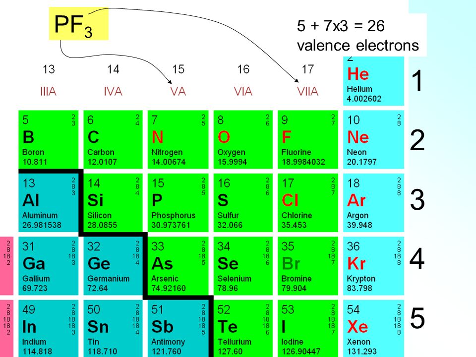 PF3 5 + 7x3 = 26 valence electrons 1 2 3 4 5