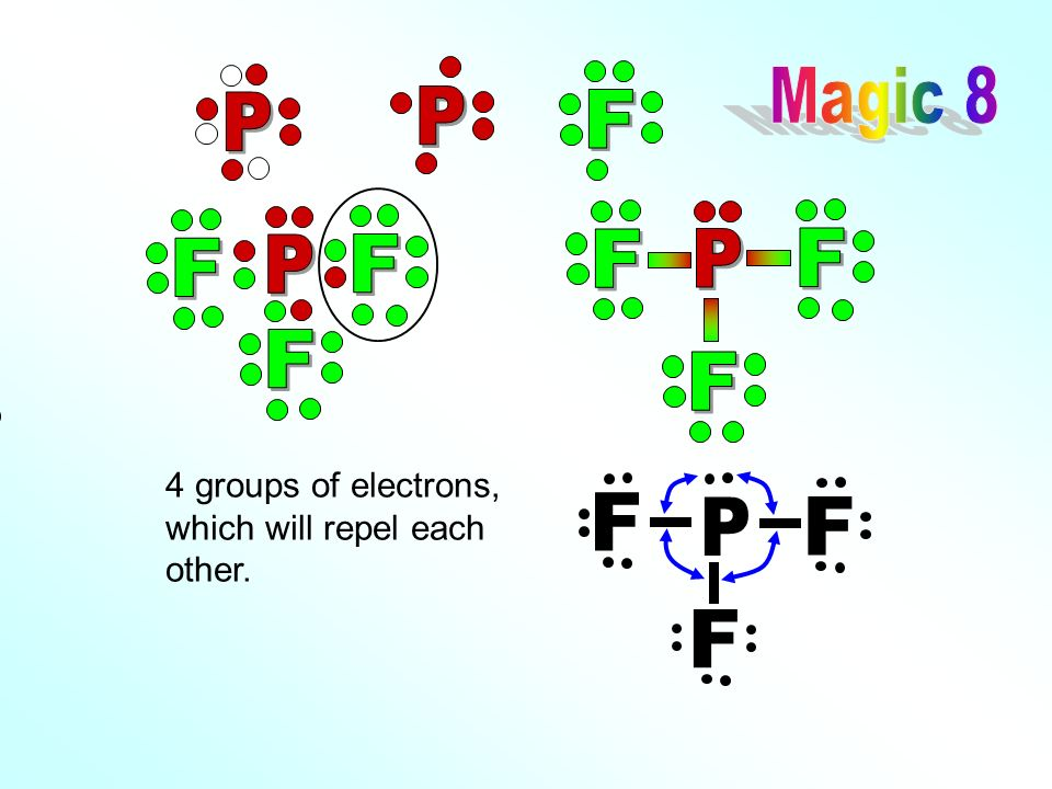 P F P Magic 8 P F P F 4 groups of electrons, which will repel each other. P F