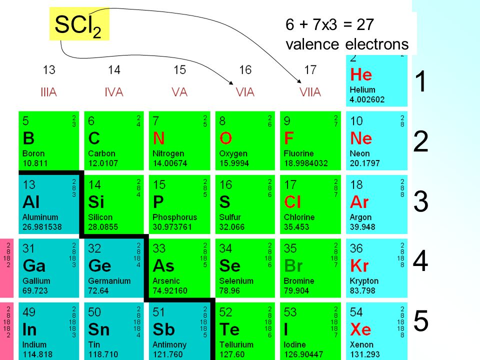 SCl2 6 + 7x3 = 27 valence electrons 1 2 3 4 5
