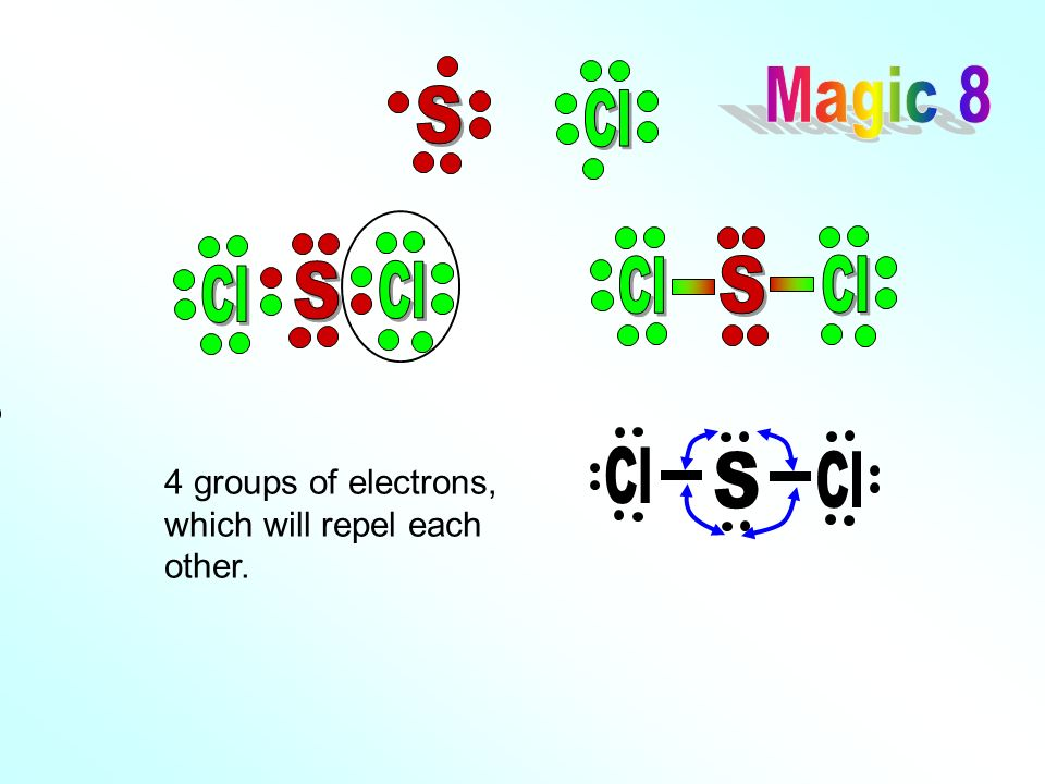 Magic 8 S Cl S Cl S Cl S Cl - 4 groups of electrons, which will repel each other.