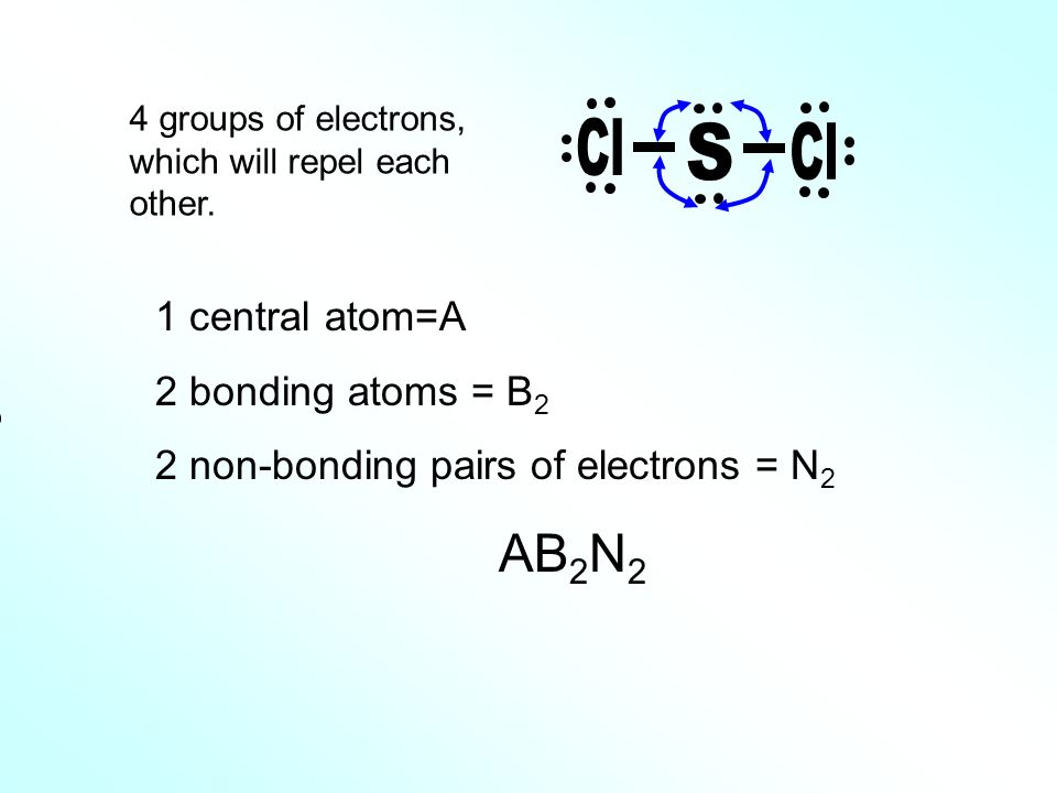 S Cl AB2N2 1 central atom=A 2 bonding atoms = B2