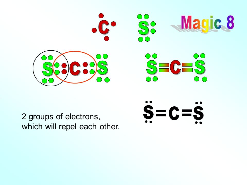 Magic 8 C S C S C S C S - 2 groups of electrons, which will repel each other.