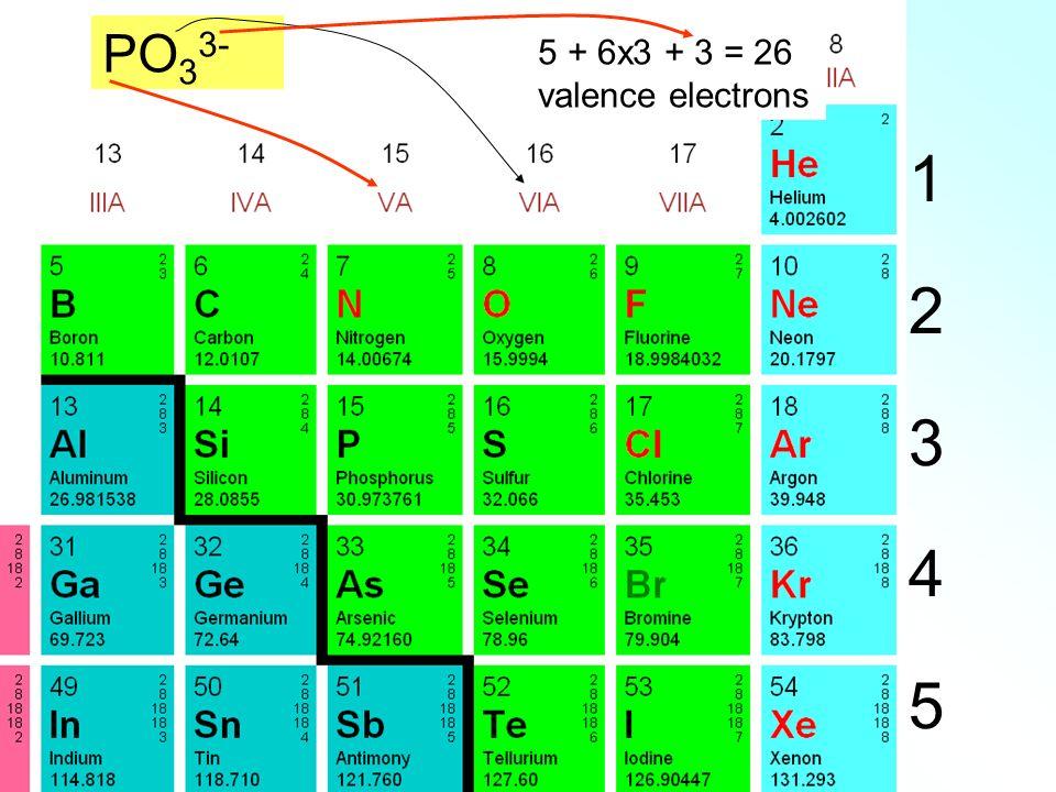 PO33- 5 + 6x3 + 3 = 26 valence electrons 1 2 3 4 5