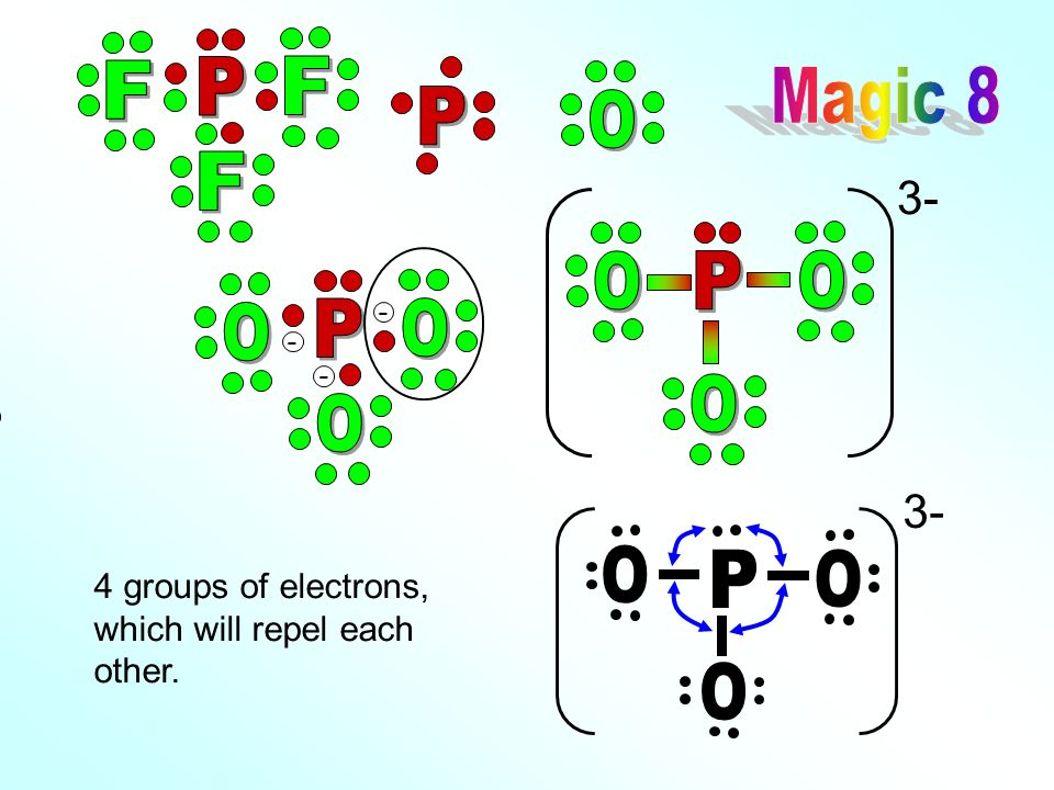 P F Magic 8 P O 3- P O P O - - 3- P O 4 groups of electrons, which will repel each other.