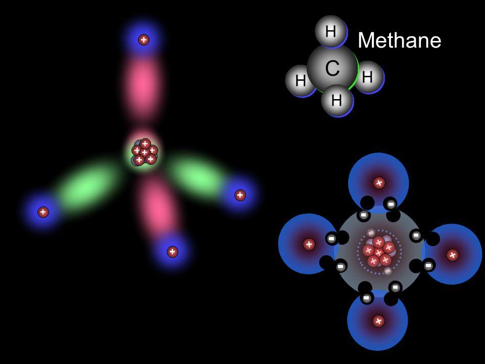 H Methane C H H H