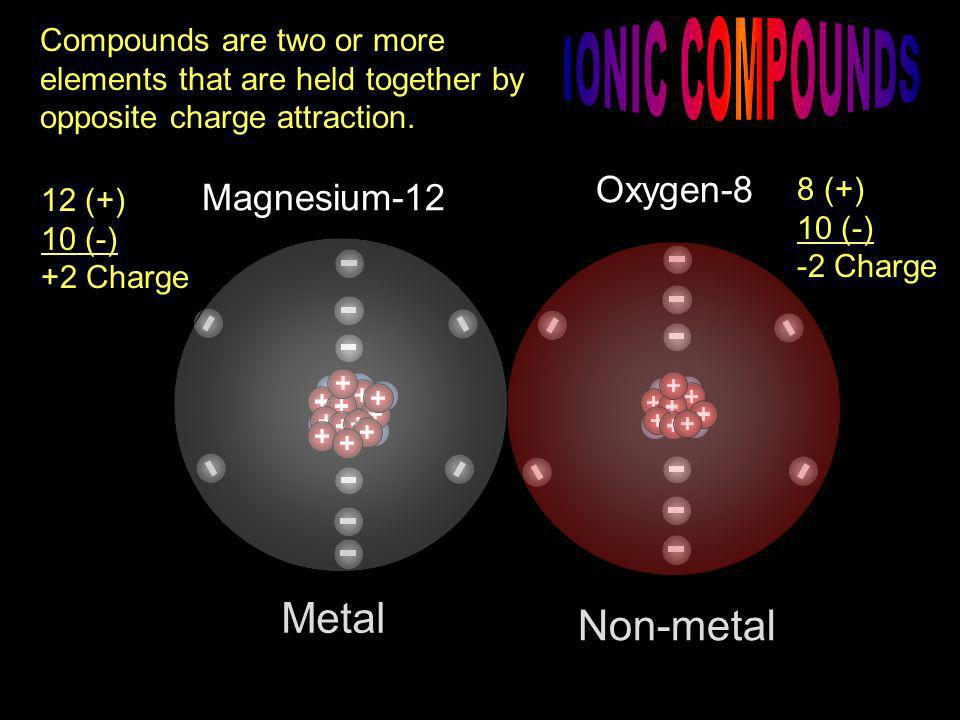 IONIC COMPOUNDS Metal Non-metal Oxygen-8 Magnesium-12