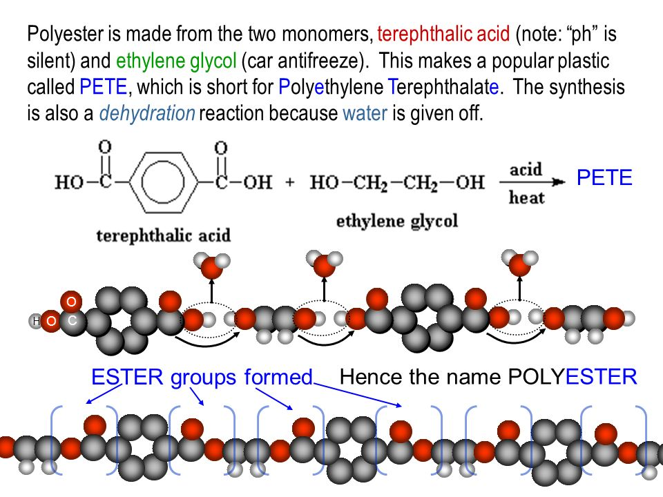 Hence the name POLYESTER ESTER groups formed