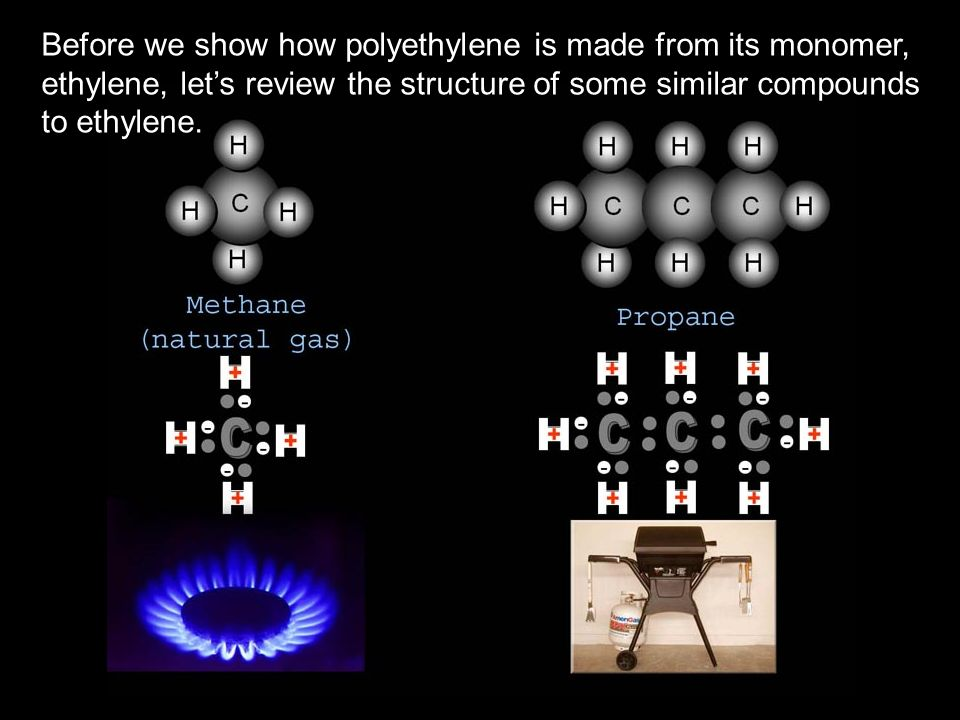 Before we show how polyethylene is made from its monomer, ethylene, let's review the structure of some similar compounds to ethylene.