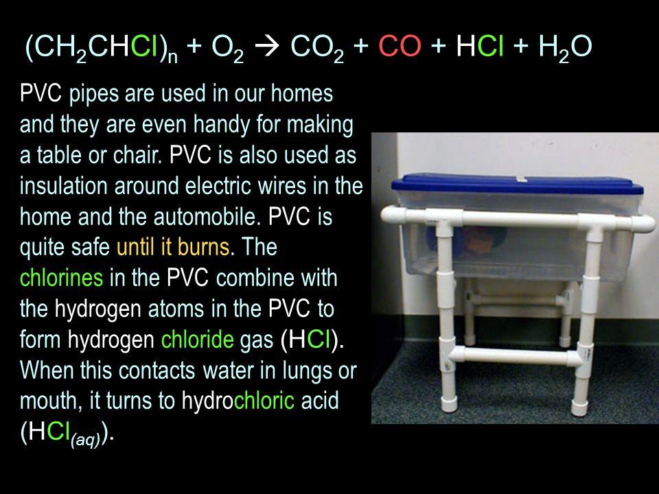 (CH2CHCl)n + O2  CO2 + CO + HCl + H2O