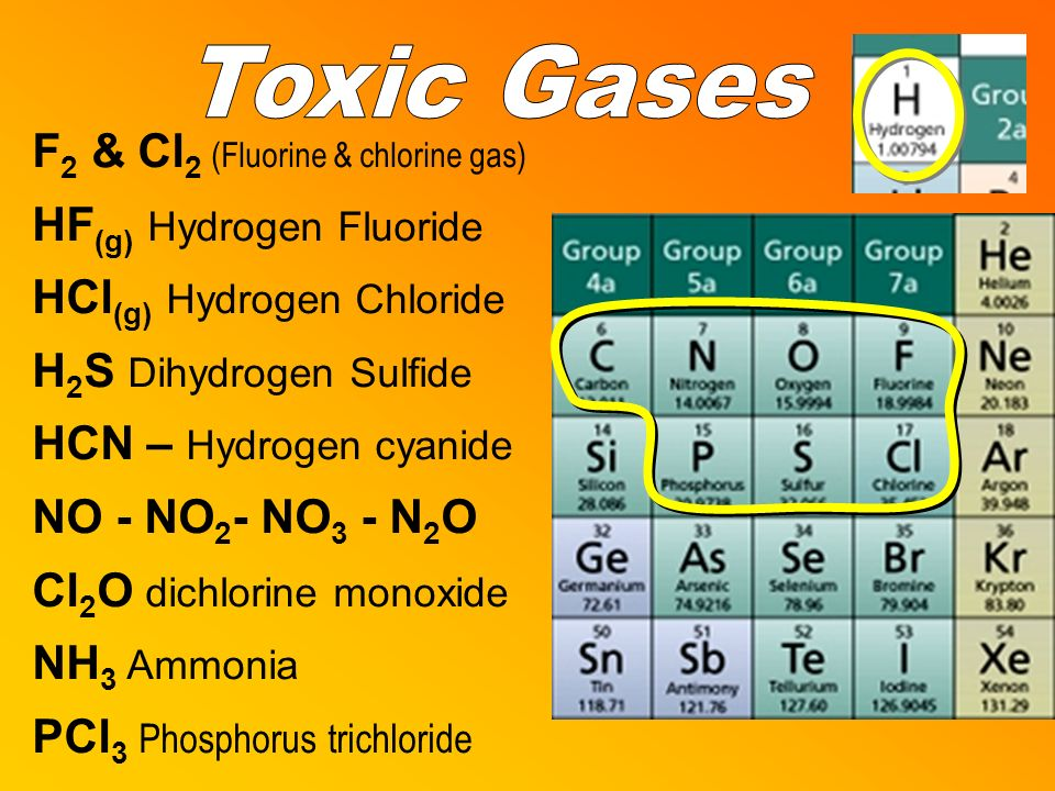 Toxic Gases F2 & Cl2 (Fluorine & chlorine gas) HF(g) Hydrogen Fluoride