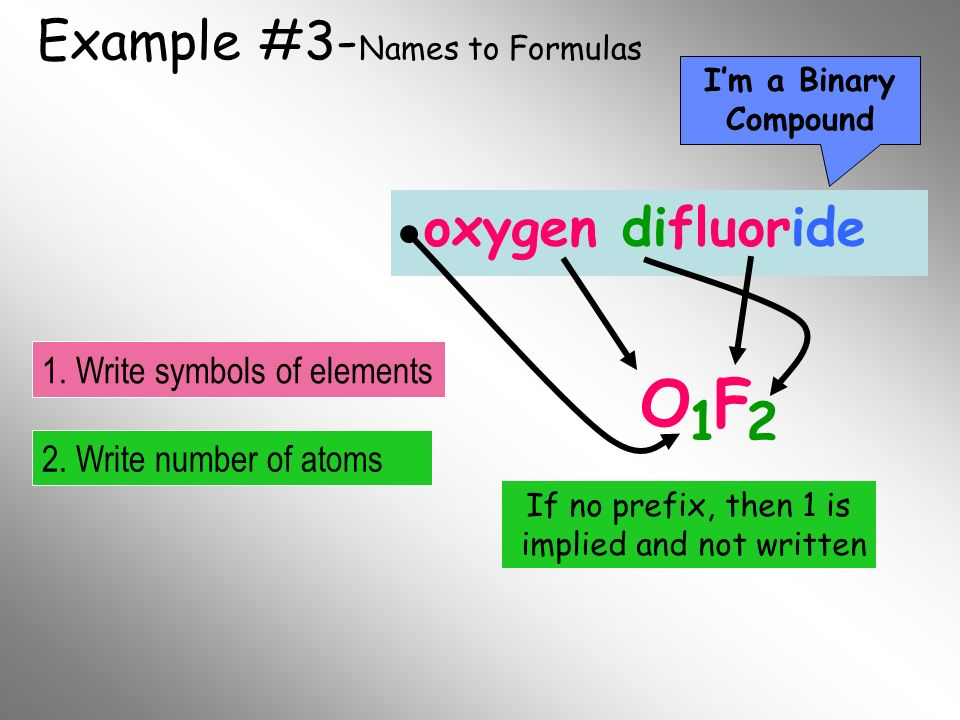 Example #3-Names to Formulas