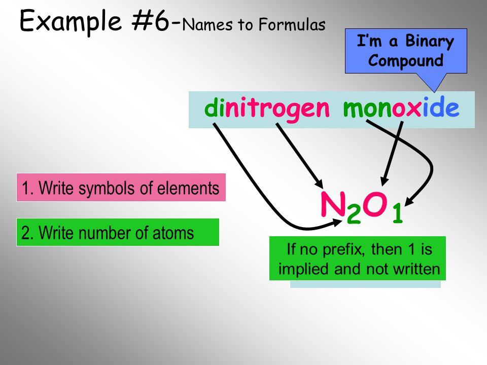 Example #6-Names to Formulas