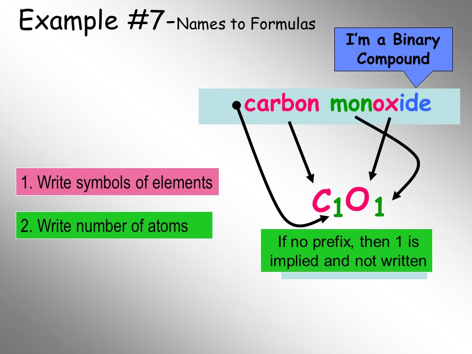 Example #7-Names to Formulas
